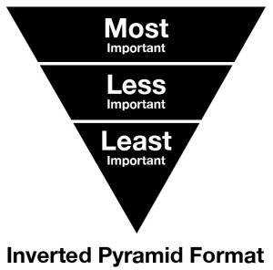 Press Release Writing: Inverted Pyramid Format