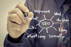 Search Engine Optimization - how to optimize blog for search